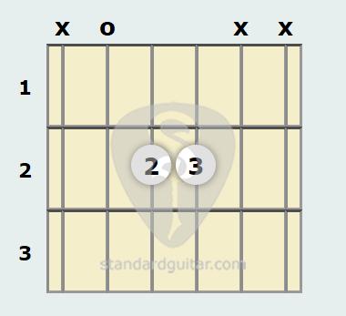 A Power Chord | Standard Guitar