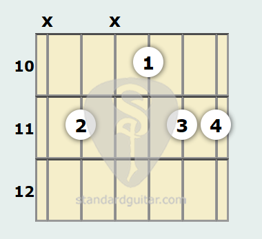 B Flat 7th sus4 Guitar Chord | Standard Guitar