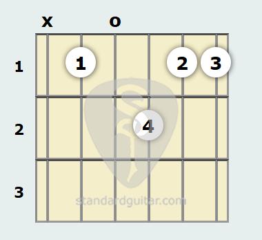 B Flat Major 9th Guitar Chord | Standard Guitar