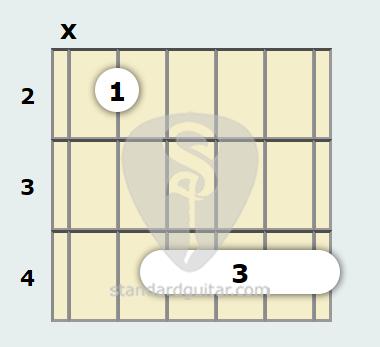 B 6th Guitar Chord Standard Guitar