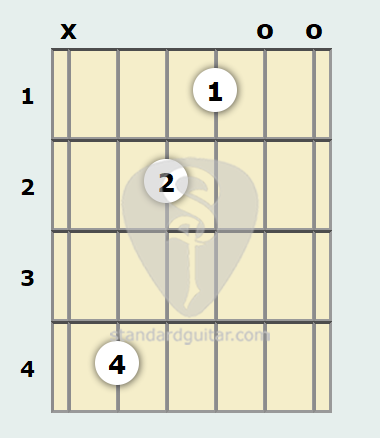 C Sharp Minor Guitar Chord Choice Image - guitar chord chart with ...