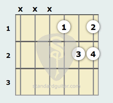C Suspended Guitar Chord Standard Guitar