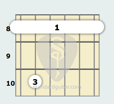 C Minor 7th Guitar Chord | Standard Guitar
