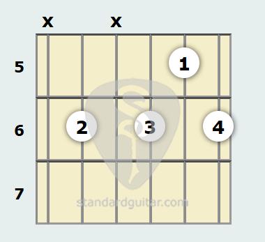 D Flat Minor 6th (add9) Guitar Chord | Standard Guitar