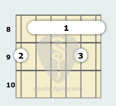 E Flat 13th sus4 Guitar Chord | Standard Guitar