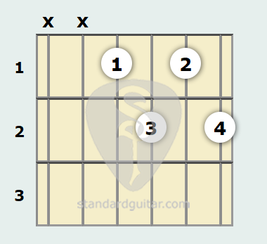 E Flat Diminished 7th Guitar Chord | Standard Guitar