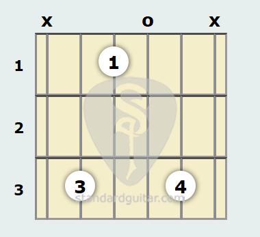 E Flat Major 13th Guitar Chord | Standard Guitar