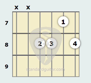 E Flat Minor 6th Guitar Chord | Standard Guitar