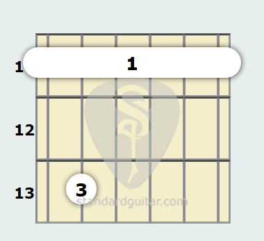 E Flat Minor 7th Guitar Chord | Standard Guitar