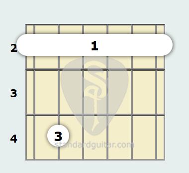 F# Minor 7th Guitar Chord | Standard Guitar