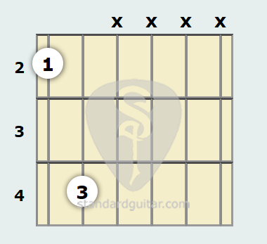 F# Power Chord | Standard Guitar
