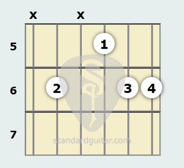 F 7th Sus4 Guitar Chord | Standard Guitar