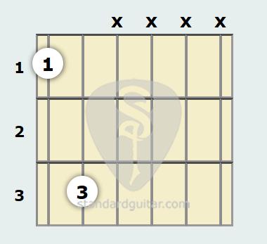 F Power Chord Standard Guitar