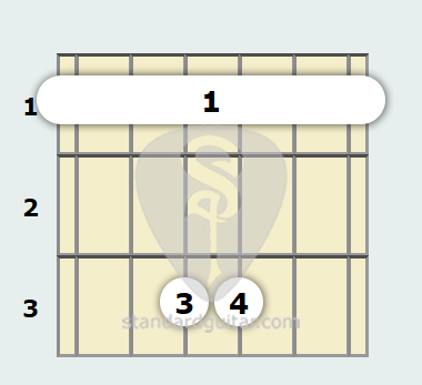 F Suspended Guitar Chord | Standard Guitar
