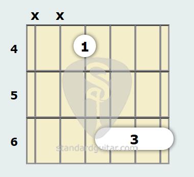 G Flat Major 7th Guitar Chord Standard Guitar