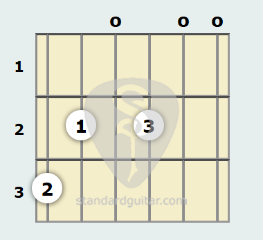 G 6th (Add9) Guitar Chord | Standard Guitar
