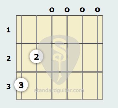 G 6th Guitar Chord   Standard Guitar