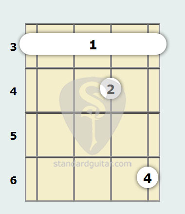 B Flat Minor Mandolin Chord Standard Guitar