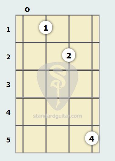 B Augmented 7th Mandolin Chord | Standard Mandolin