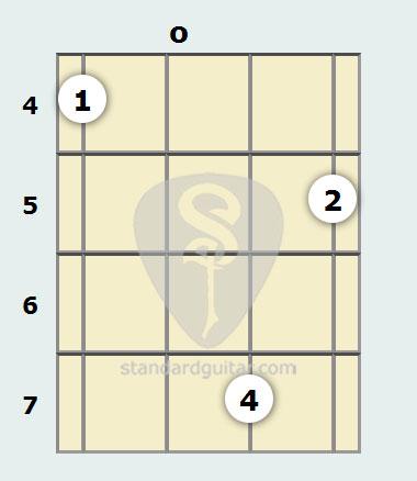 B Minor 11th Mandolin Chord Standard Guitar