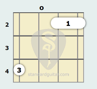 B Minor Mandolin Chord Standard Guitar