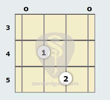 E Minor 9th Mandolin Chord Standard Guitar