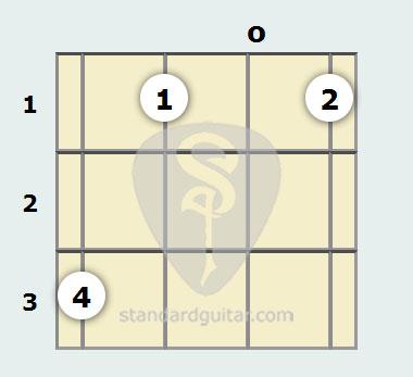 F 11th Mandolin Chord Standard Guitar