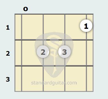 G 13th Mandolin Chord Standard Guitar