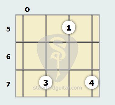 G Added 9th Mandolin Chord   Standard Guitar