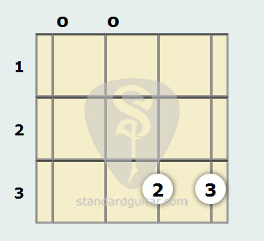 G Suspended Mandolin Chord | Standard Guitar